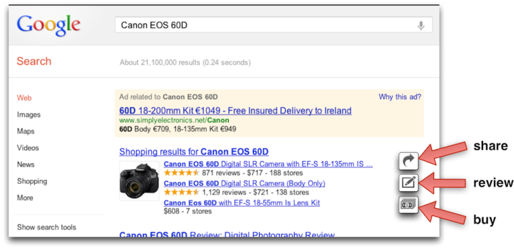 Enhancing SERP with actions
